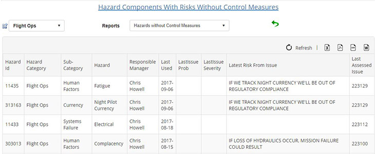 Hazard Risk Register Module